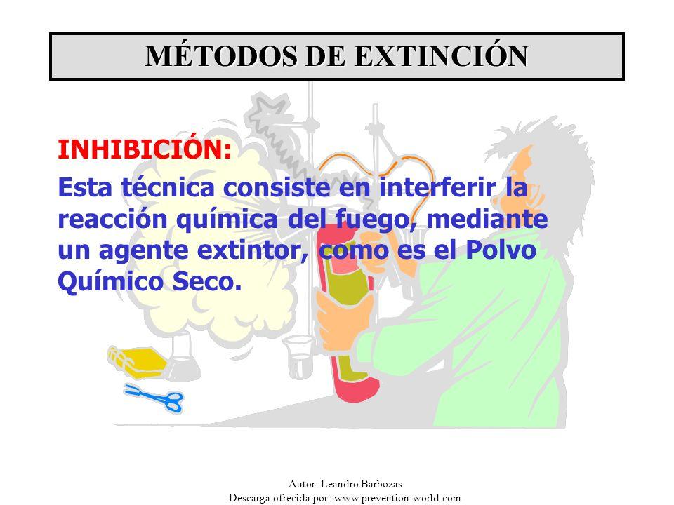 MÉTODOS DE EXTINCIÓN INHIBICIÓN: