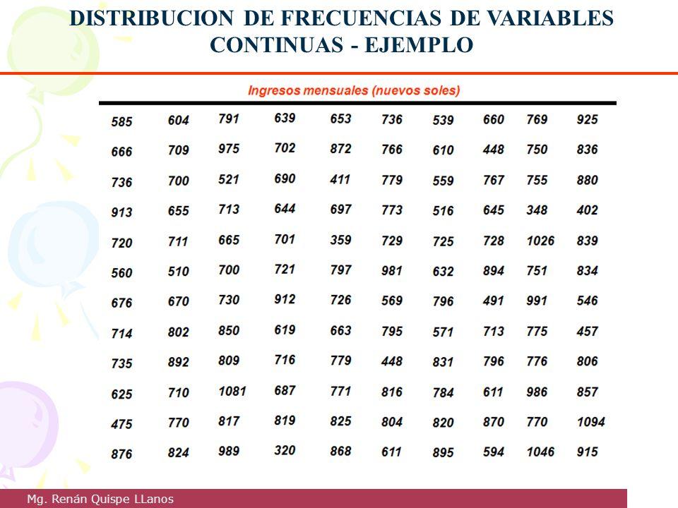 DISTRIBUCION DE FRECUENCIAS DE VARIABLES CONTINUAS - EJEMPLO