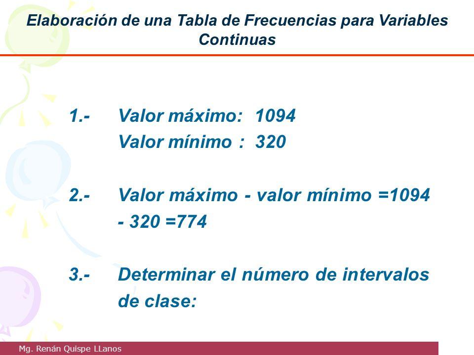Elaboración de una Tabla de Frecuencias para Variables Continuas