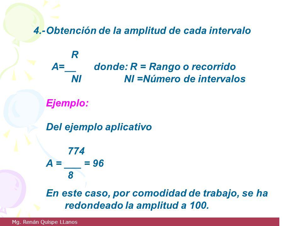 4.- Obtención de la amplitud de cada intervalo R