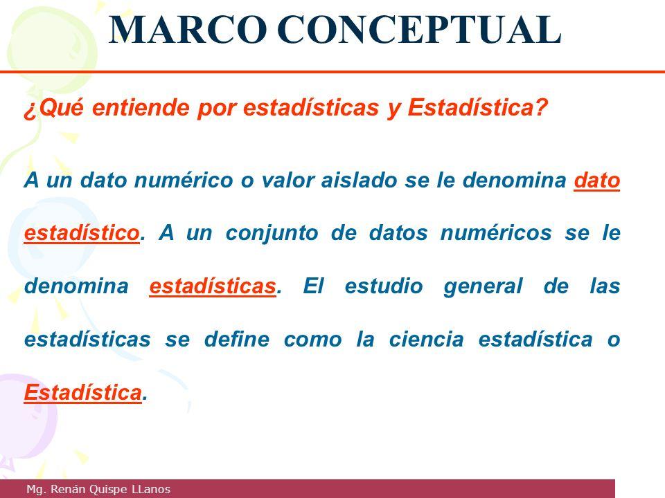 MARCO CONCEPTUAL ¿Qué entiende por estadísticas y Estadística