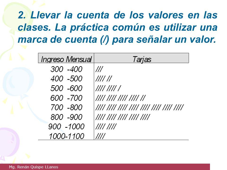 2. Llevar la cuenta de los valores en las clases