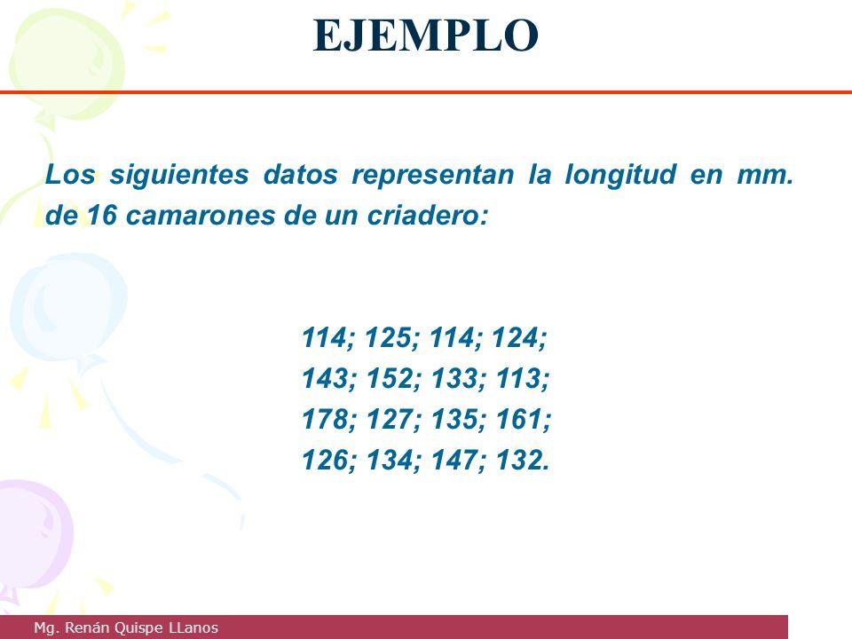 EJEMPLO Los siguientes datos representan la longitud en mm. de 16 camarones de un criadero: 114; 125; 114; 124;