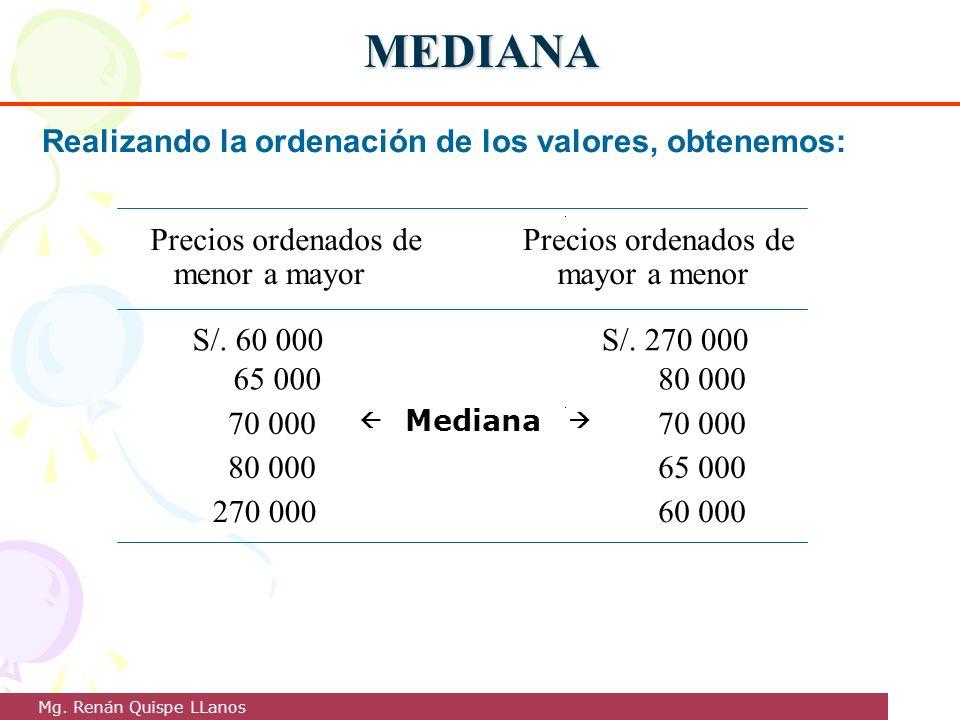 MEDIANA Realizando la ordenación de los valores, obtenemos: