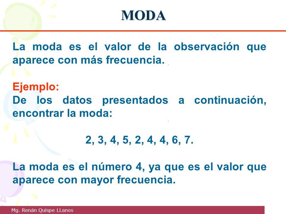 MODA La moda es el valor de la observación que aparece con más frecuencia. Ejemplo: De los datos presentados a continuación, encontrar la moda: