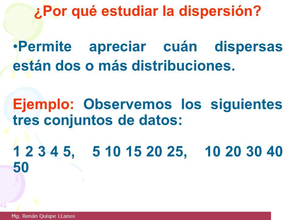 ¿Por qué estudiar la dispersión