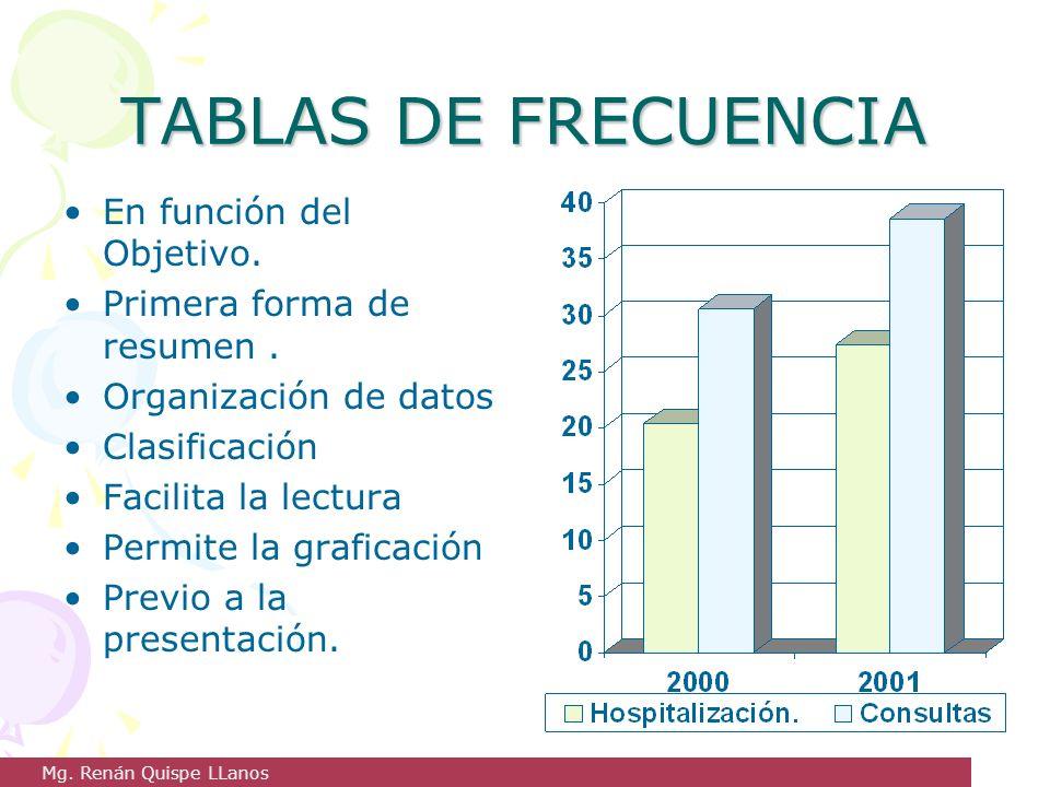 TABLAS DE FRECUENCIA En función del Objetivo.