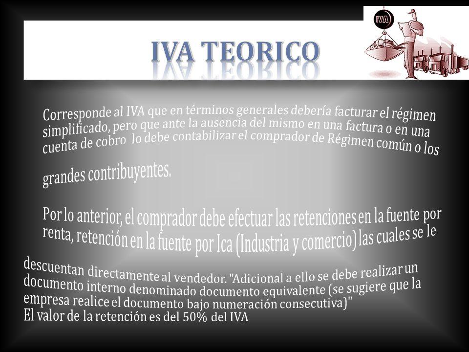 IVA TEORICO