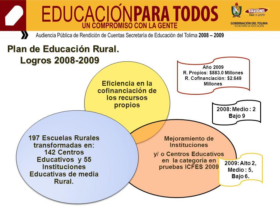 R. Cofinanciación: $2.649 Millones