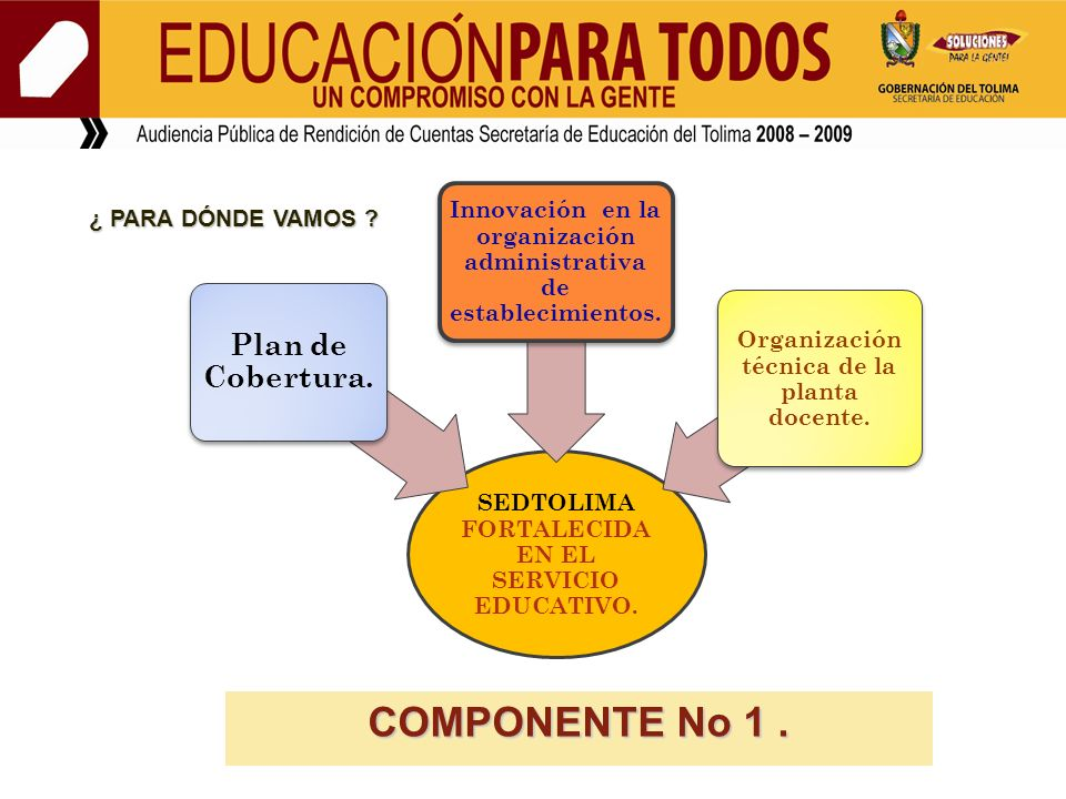 COMPONENTE No 1 . Plan de Cobertura.