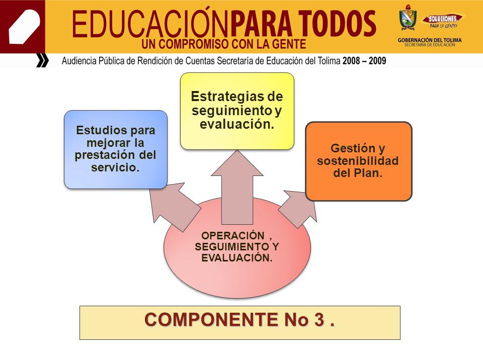 COMPONENTE No 3 . Estrategias de seguimiento y evaluación.