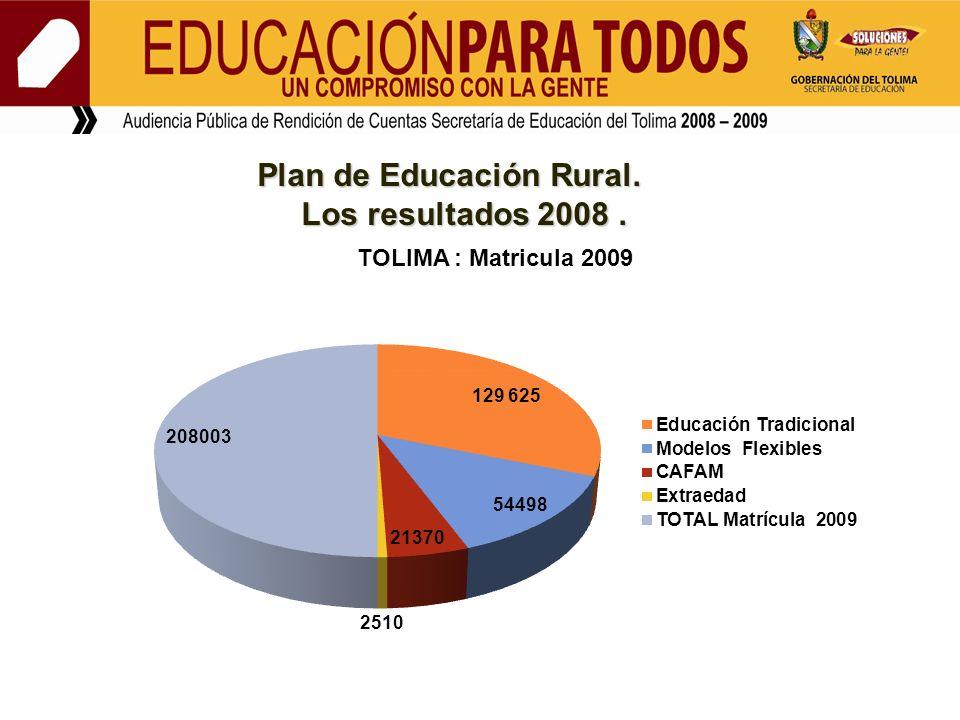 Plan de Educación Rural.