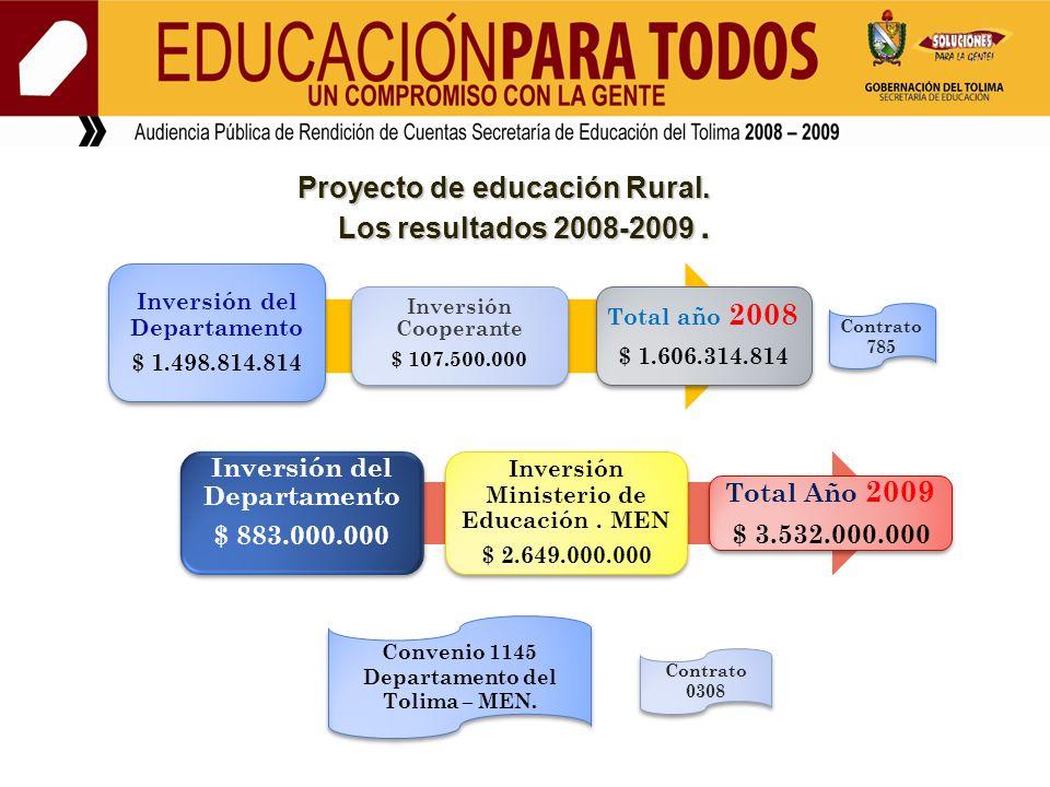 Proyecto de educación Rural. Los resultados 2008-2009 .