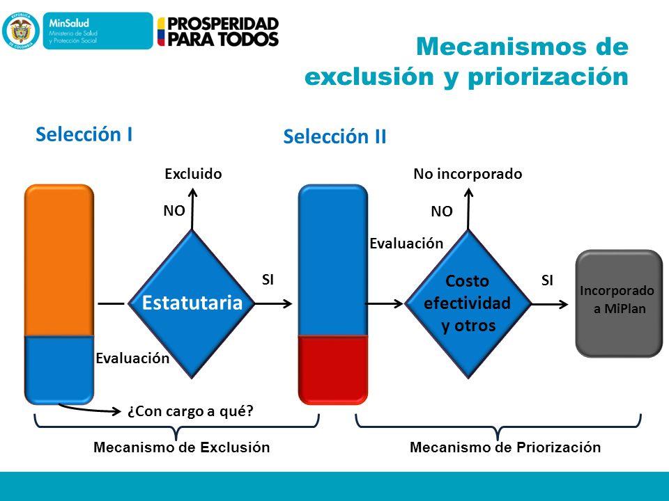 Mecanismos de exclusión y priorización