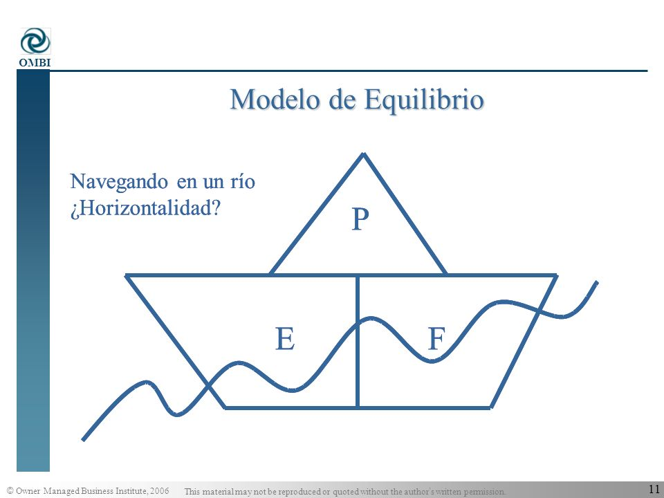 Modelo de Equilibrio Navegando en un río ¿Horizontalidad P E F