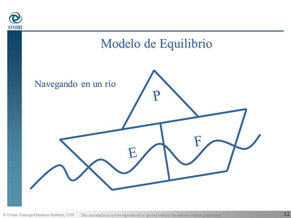 Modelo de Equilibrio Navegando en un río P E F