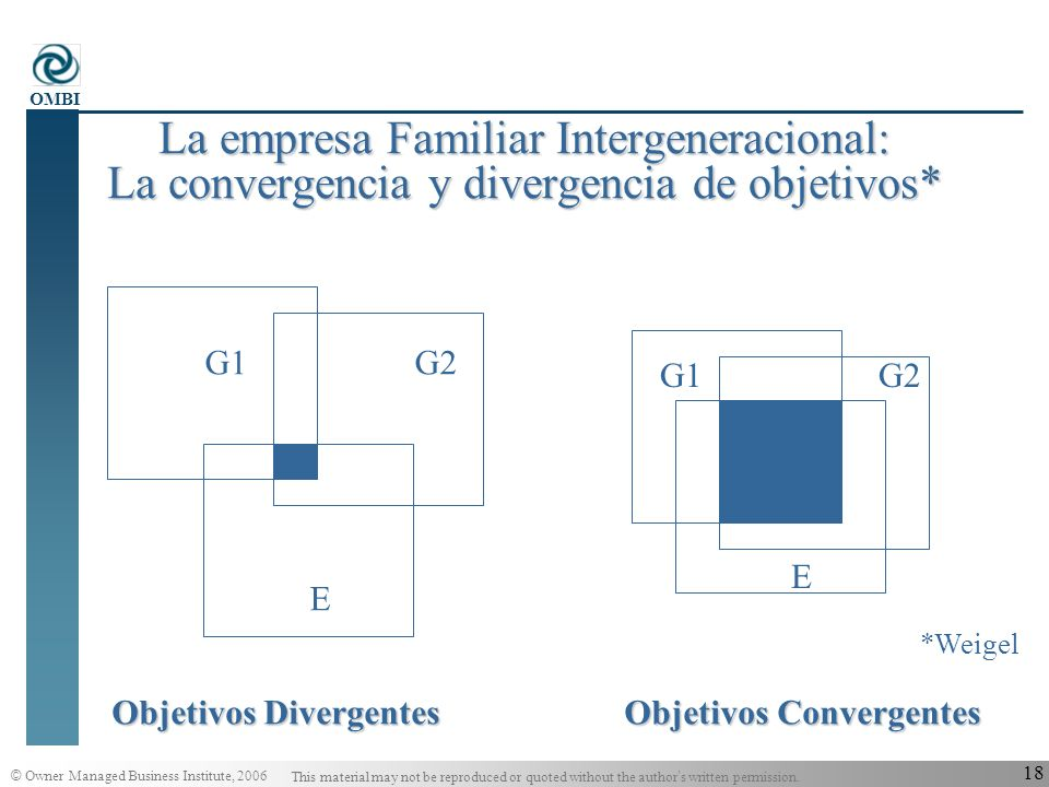 Objetivos Divergentes Objetivos Convergentes