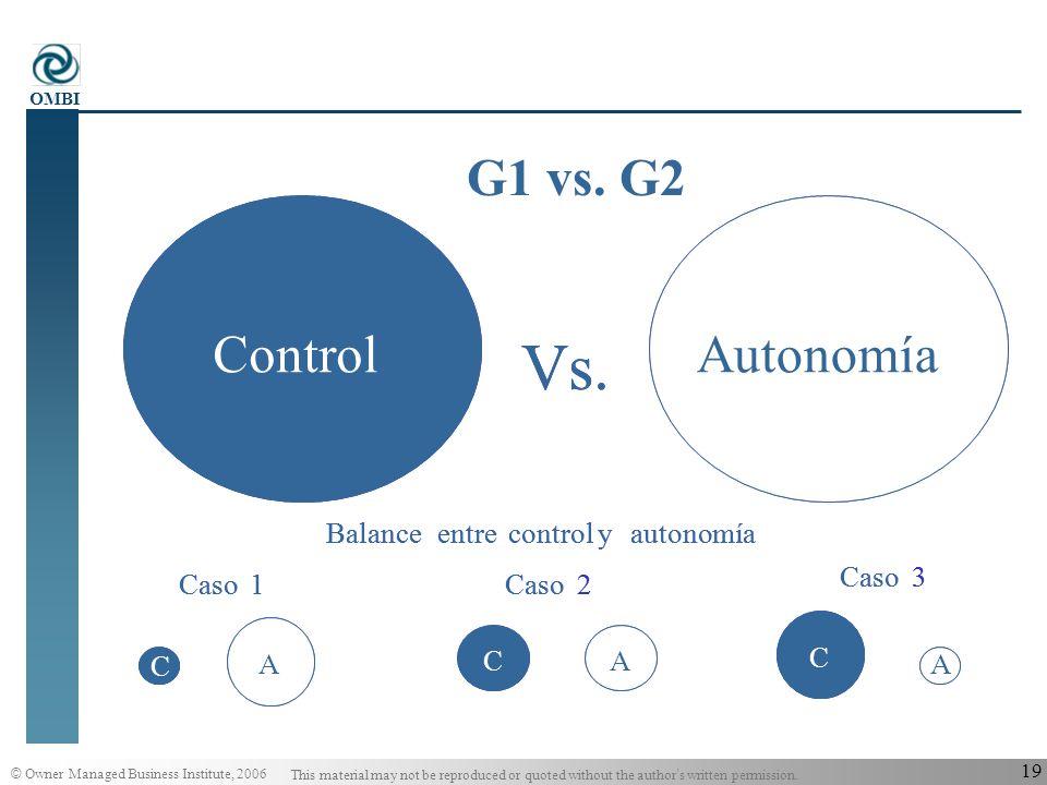 Vs. Control Autonomía G1 vs. G2 Balance entre control y autonomía Caso