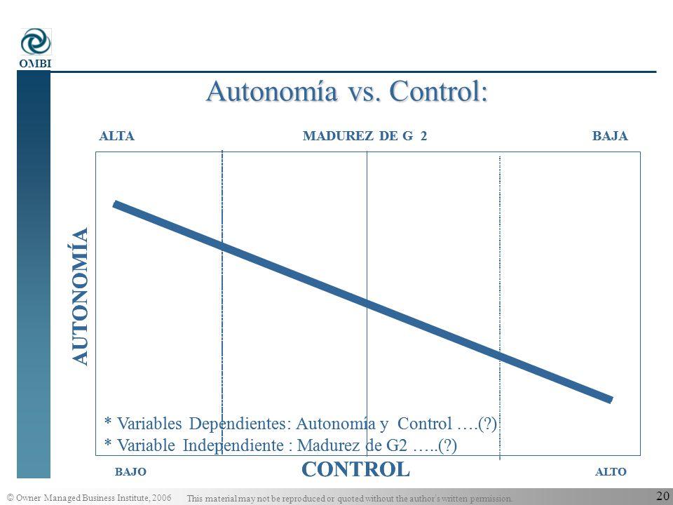 Autonomía vs. Control: AUTONOMÍA CONTROL * Variables Dependientes :