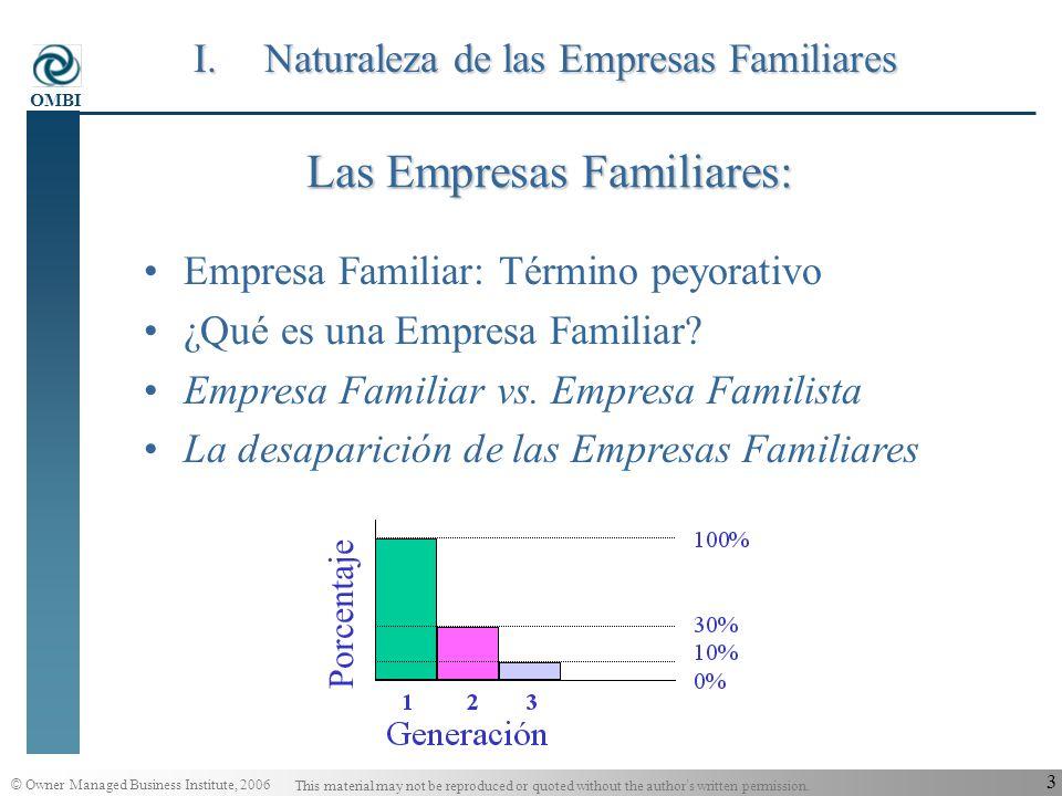 Las Empresas Familiares: