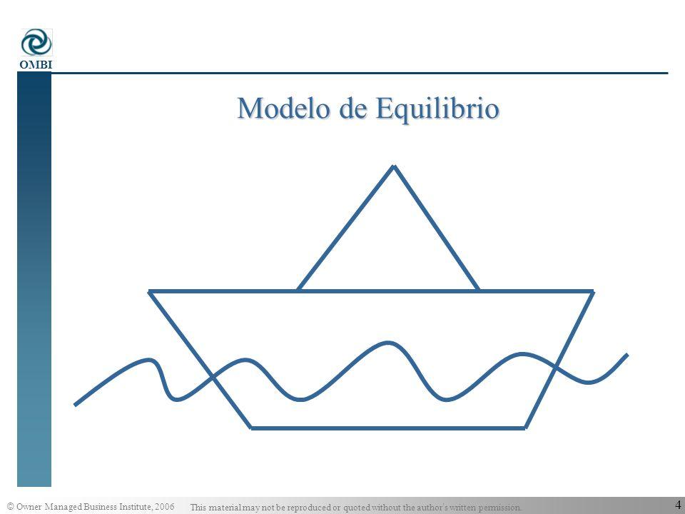 Modelo de Equilibrio