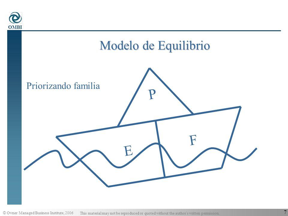 Modelo de Equilibrio Priorizando familia P E F