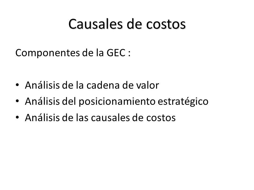 Causales de costos Componentes de la GEC :