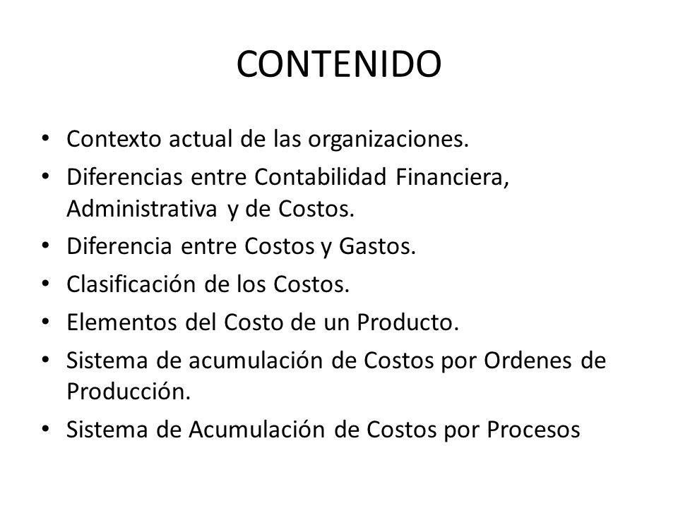 CONTENIDO Contexto actual de las organizaciones.