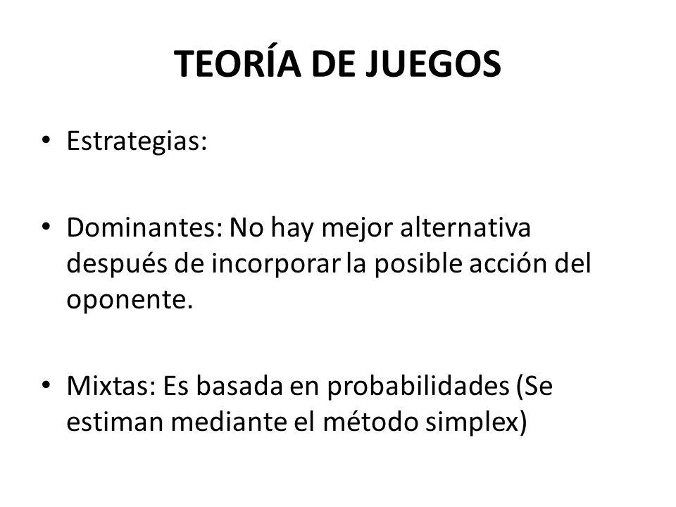 TEORÍA DE JUEGOS Estrategias: