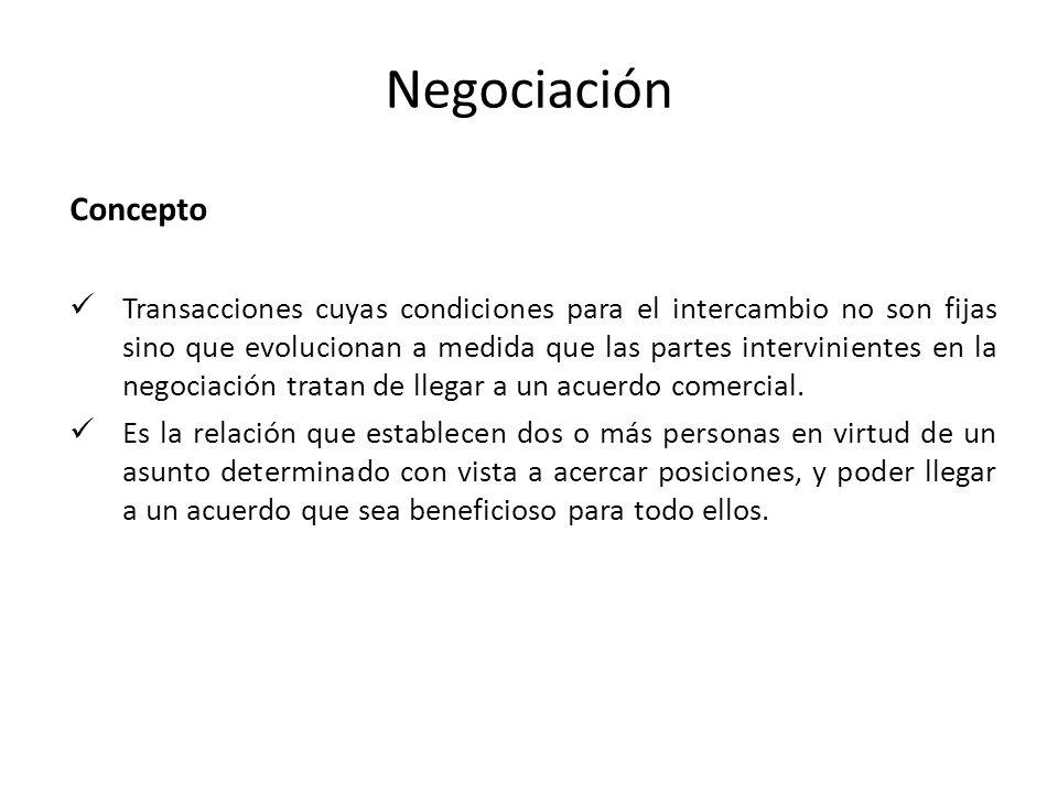 Negociación Concepto.