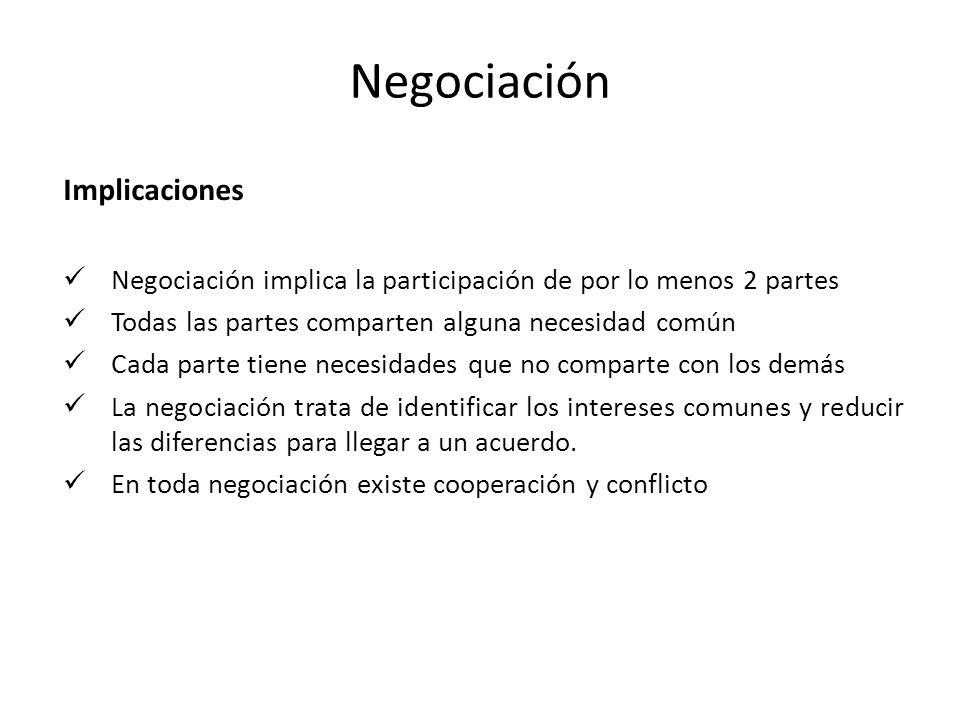 Negociación Implicaciones