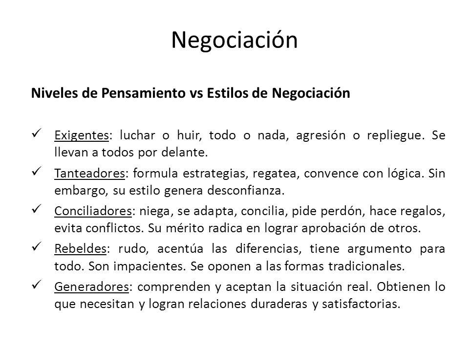 Negociación Niveles de Pensamiento vs Estilos de Negociación