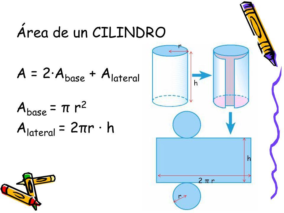 Área de un CILINDRO A = 2·Abase + Alateral Abase = π r2 Alateral = 2πr · h