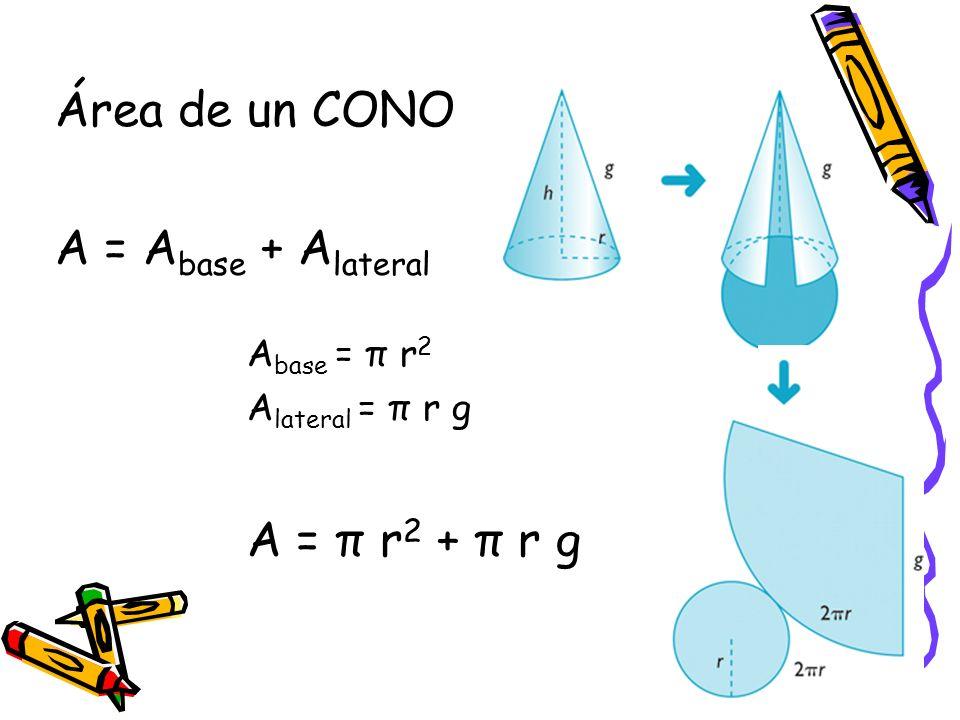 Área de un CONO A = Abase + Alateral A = π r2 + π r g Abase = π r2