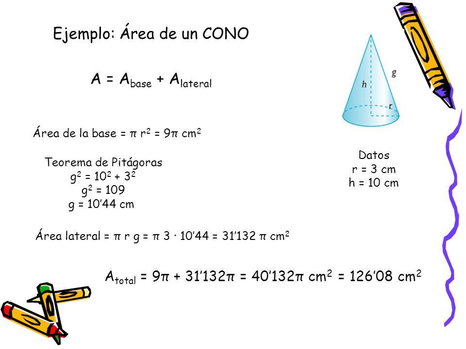 Ejemplo: Área de un CONO A = Abase + Alateral