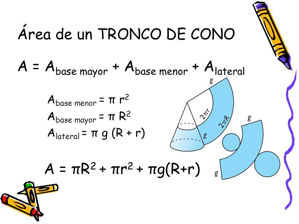 Área de un TRONCO DE CONO A = Abase mayor + Abase menor + Alateral