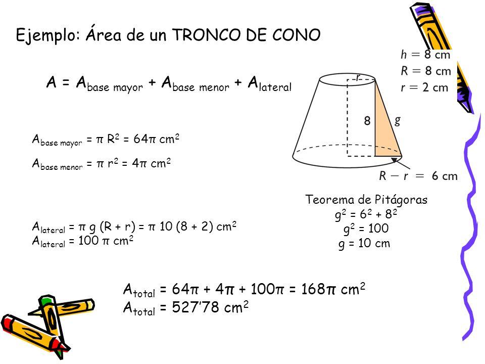 Ejemplo: Área de un TRONCO DE CONO A = Abase mayor + Abase menor + Alateral