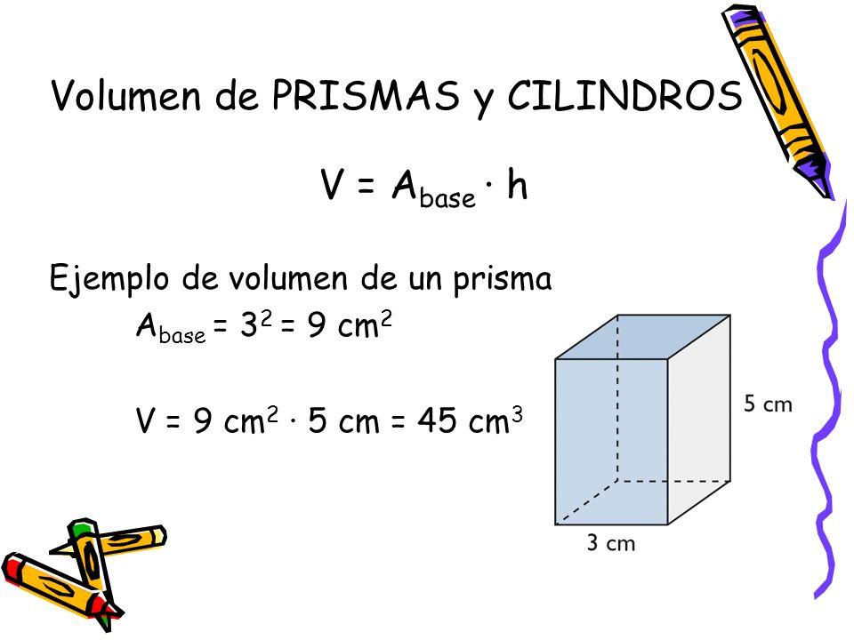 Volumen de PRISMAS y CILINDROS V = Abase · h
