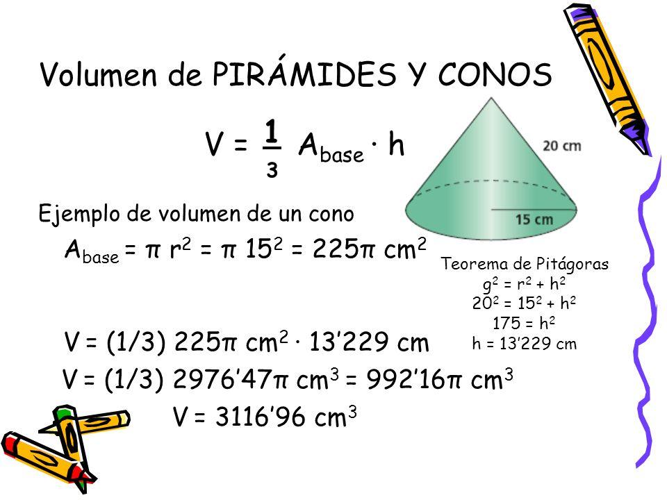 Volumen de PIRÁMIDES Y CONOS V = Abase · h 1 3