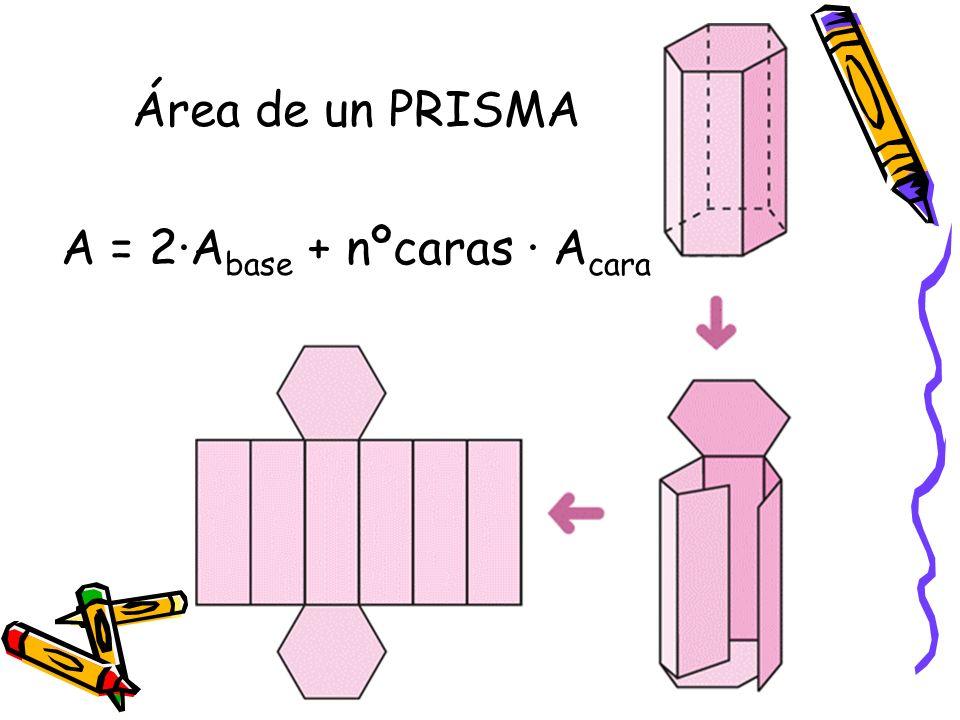 Área de un PRISMA A = 2·Abase + nºcaras · Acara