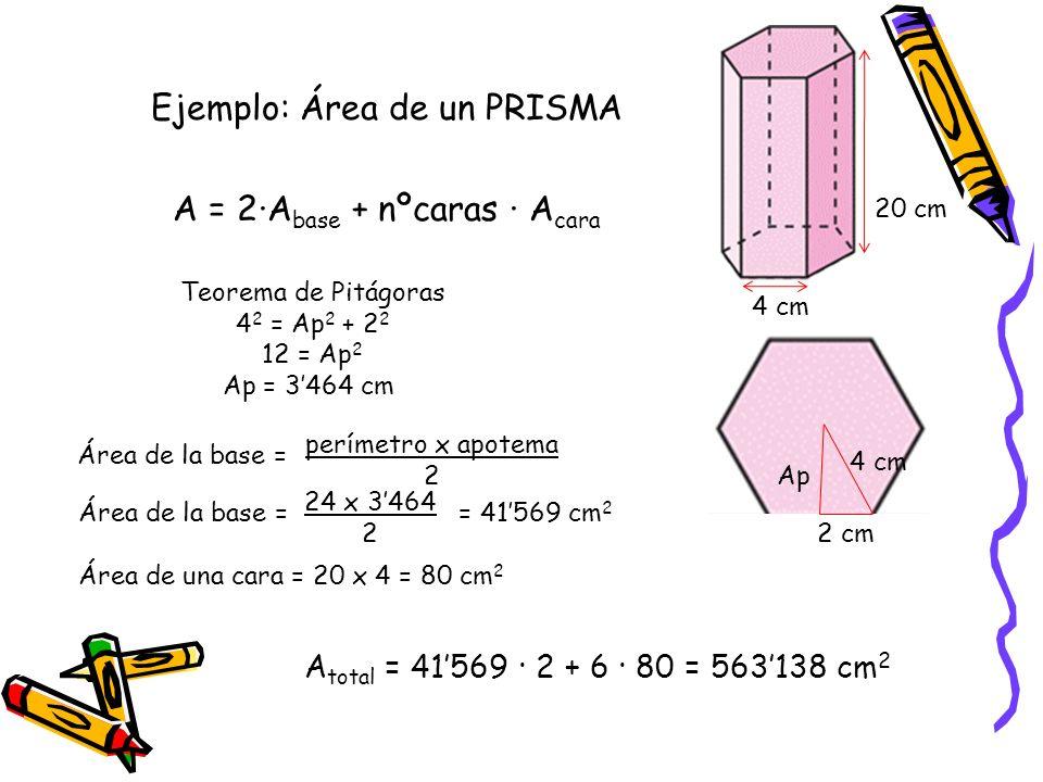 Ejemplo: Área de un PRISMA A = 2·Abase + nºcaras · Acara