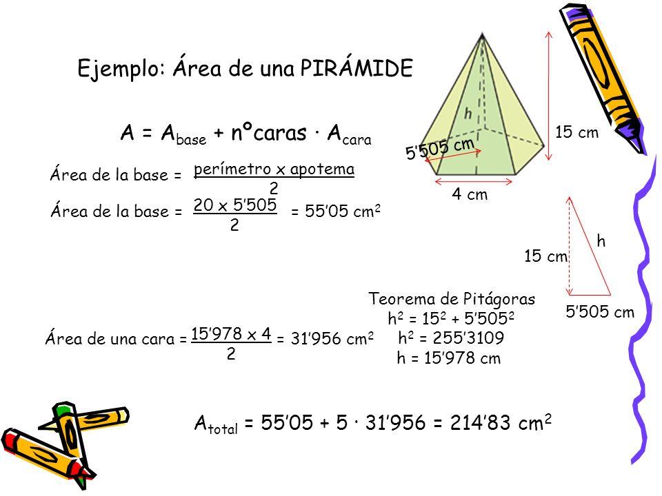 Ejemplo: Área de una PIRÁMIDE A = Abase + nºcaras · Acara