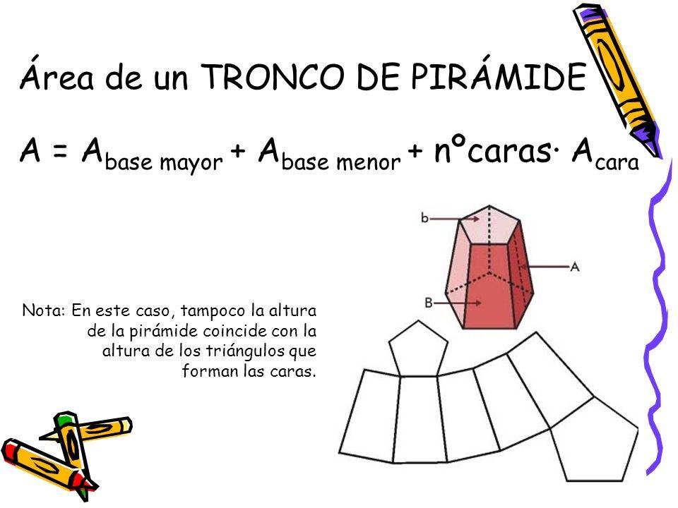 Área de un TRONCO DE PIRÁMIDE A = Abase mayor + Abase menor + nºcaras· Acara