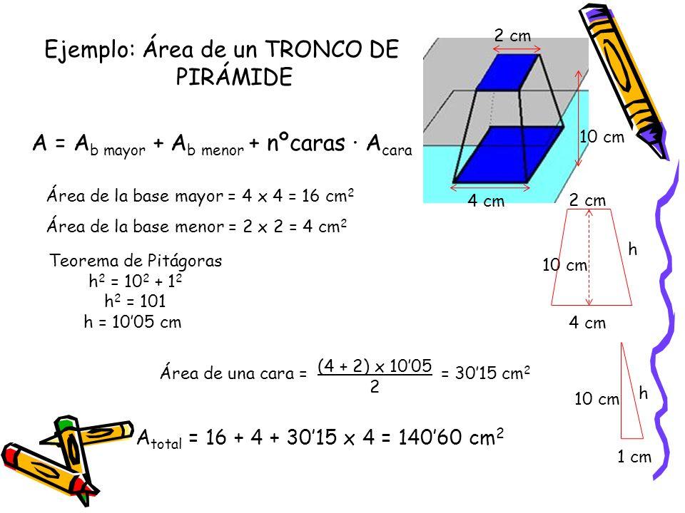 2 cm Ejemplo: Área de un TRONCO DE PIRÁMIDE A = Ab mayor + Ab menor + nºcaras · Acara 10 cm. Área de la base mayor = 4 x 4 = 16 cm2.