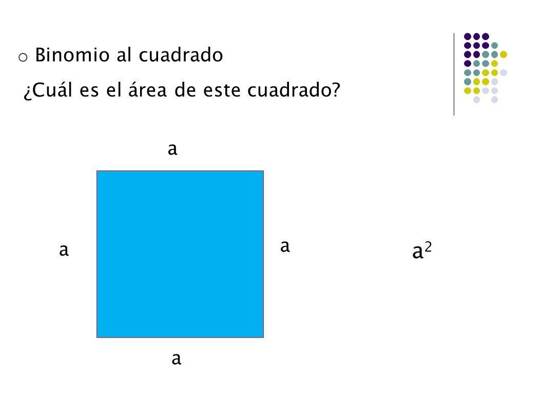 a2 Binomio al cuadrado ¿Cuál es el área de este cuadrado a a a a a n