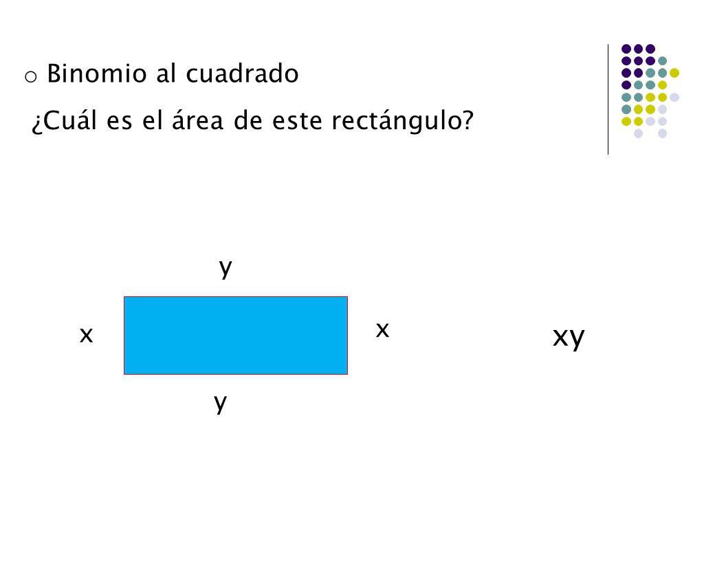 xy Binomio al cuadrado ¿Cuál es el área de este rectángulo y x x y a