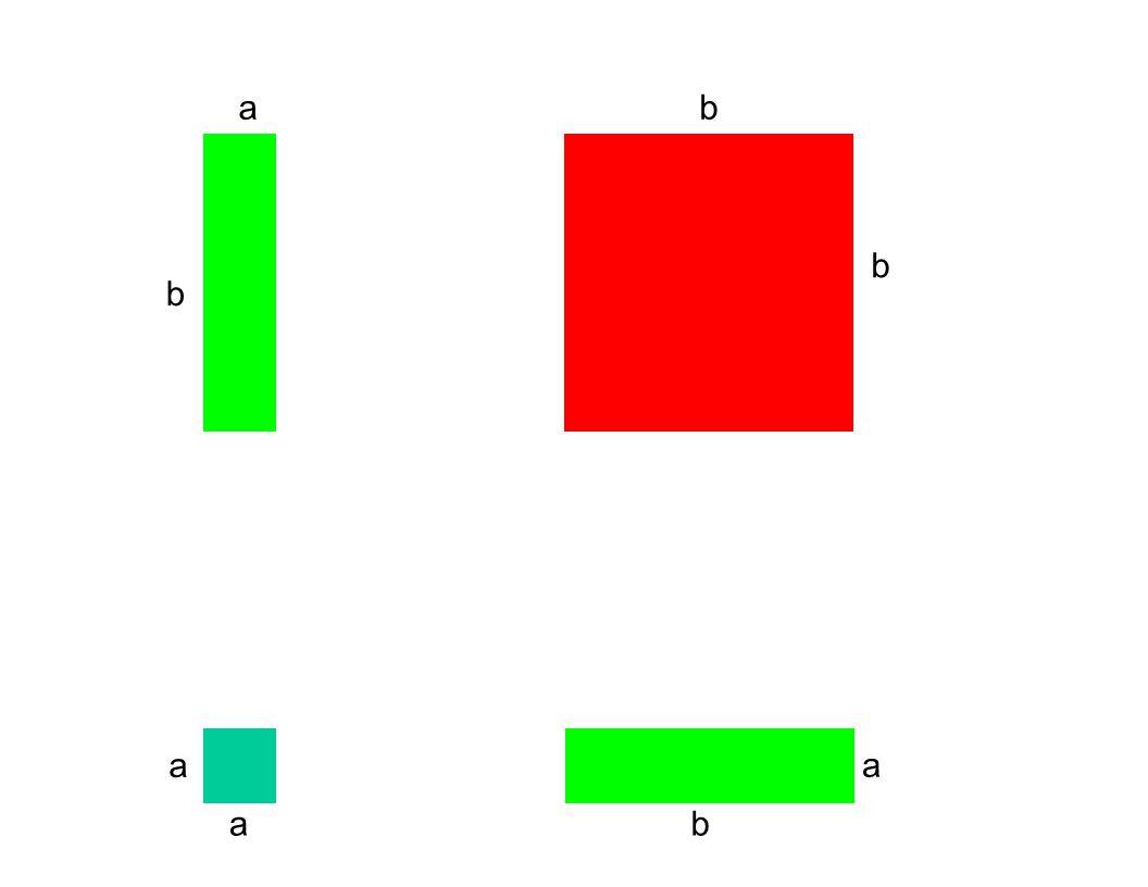 a b b a a b