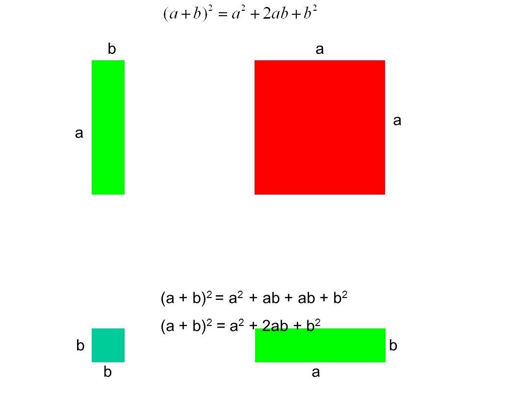 b a a (a + b)2 = a2 + ab + ab + b2 (a + b)2 = a2 + 2ab + b2 b b a