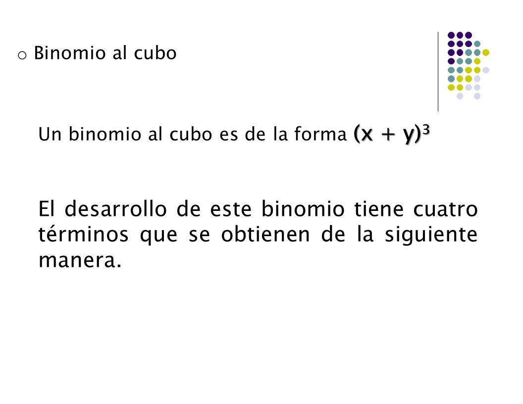 Binomio al cubo Un binomio al cubo es de la forma (x + y)3.