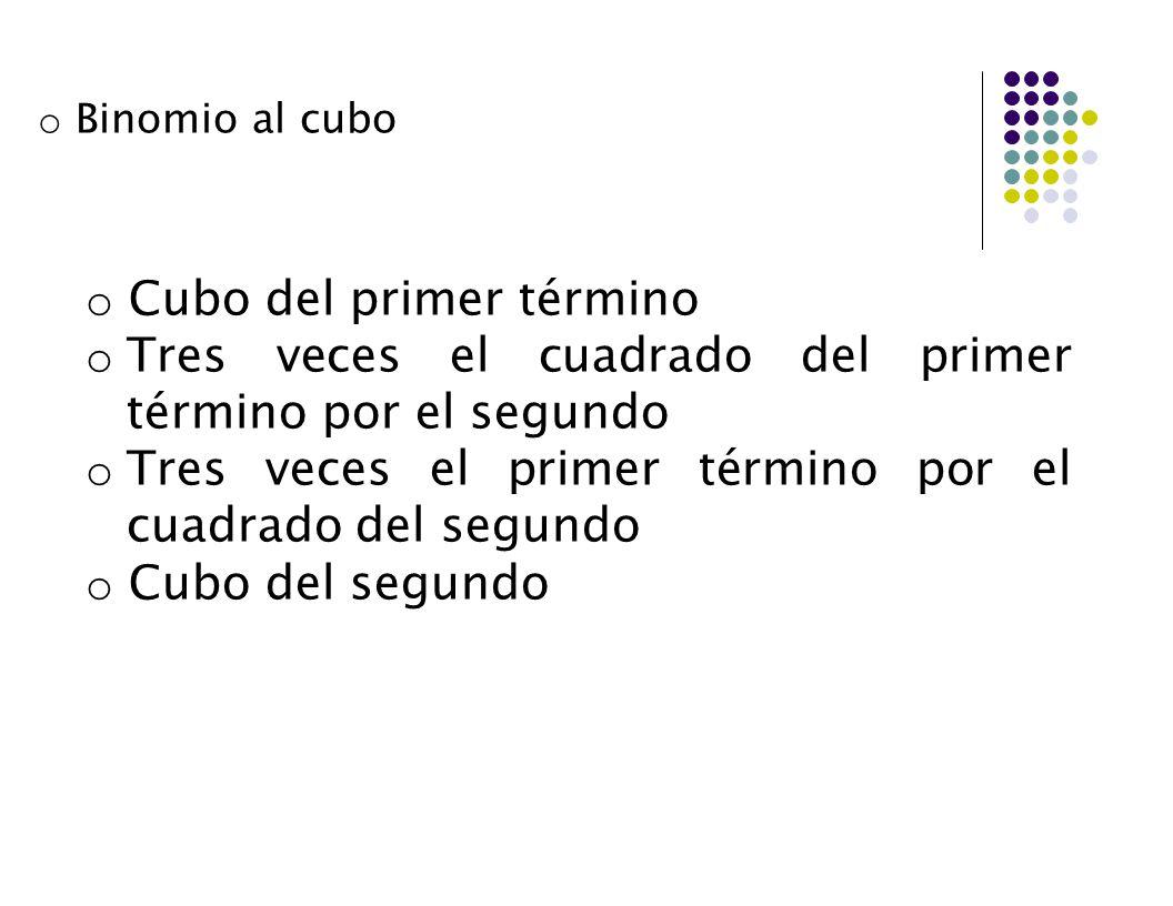 Cubo del primer término